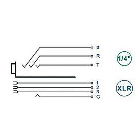 XLR Zdíøková zásuvka pro montáž na panel 3 N/A NCJ Horizontální / Montáž Na PCB Èerná