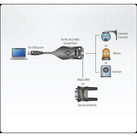 Adaptér USB 2.0 USB A Zástrèka - D-SUB 9kolíkový Zástrèka Èerná - zvìtšit obrázek