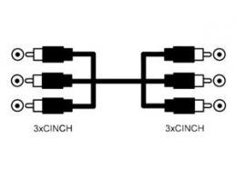 Propojovací kabel cinch 3x RCA - 3x RCA    1,5m
